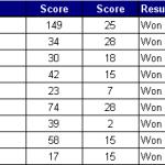 2007 Durban High School results