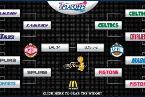 NBA: Who else is hoping for a Lakers vs Celtics final?