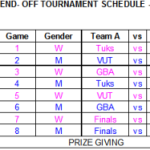 SASSU SEND-OFF TOURNAMENT SCHEDULE