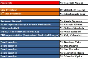 New Basketball South Africa board
