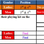 GBL fixtures for 2008 finals