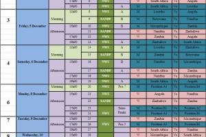 SCSA Zone VI 2008 competition schedule