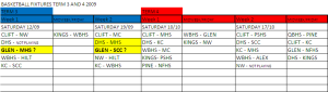 fixture-term3and4-09