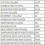 KZN high School fixtures term 3 and 4