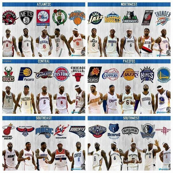 LBJ through the NBA